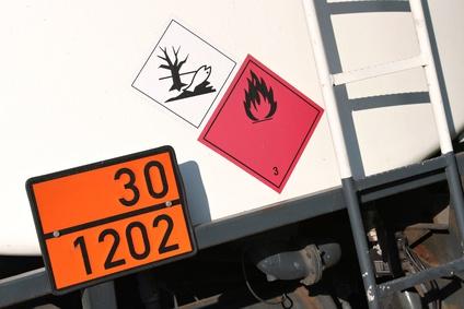Klassifizierung von Gefahrgütern